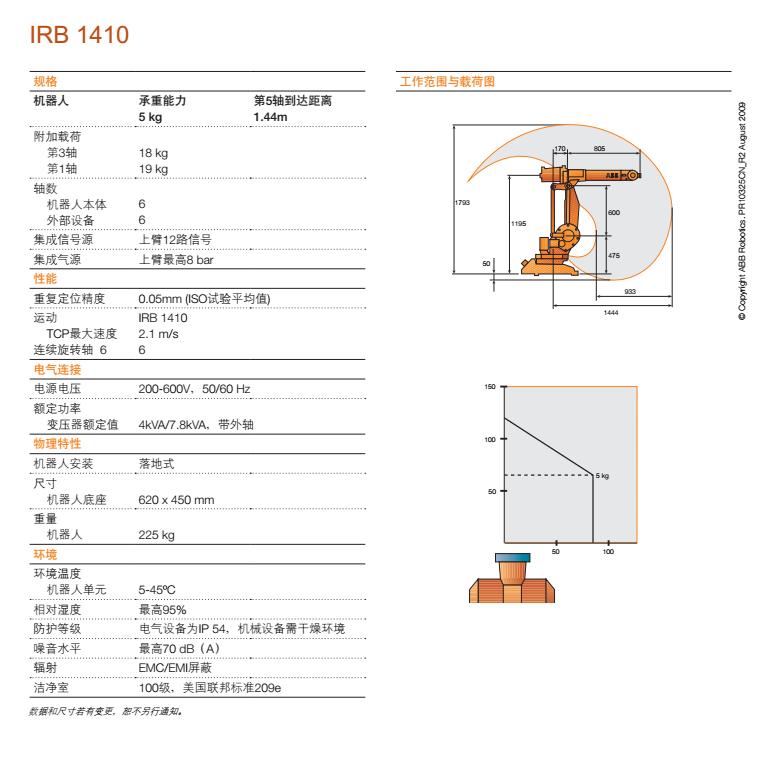 IRB 1410 机器人资料