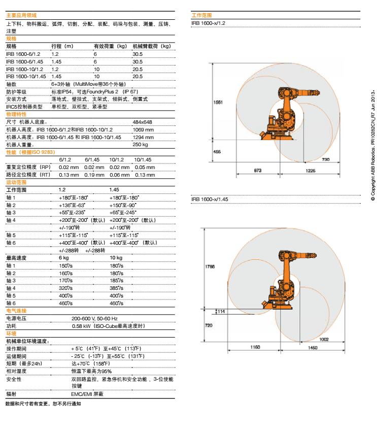 IRB1600机械参数图