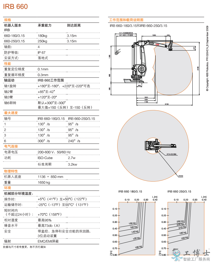 IRB 660 产品参数图