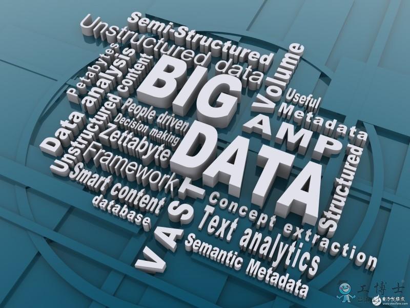 關于大數據的9個問題