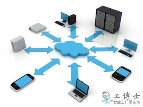 國內云存儲市場什么時候能走出一個Dropbox