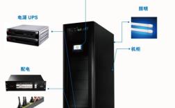 5G 风起,边缘计算创新数据中心建设?