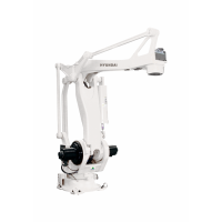 现代机器人HP160负载:160Kg/臂展:3128 mm
