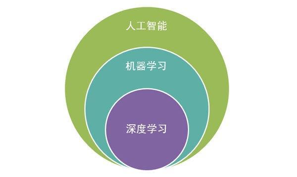 http://www.aichinaw.com