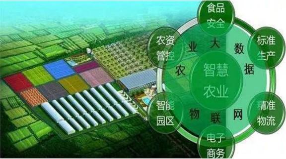 智慧农业的未来与中国农业的机遇