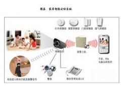 智能安防包含哪些方面,主要有什么产品,真的有效么?