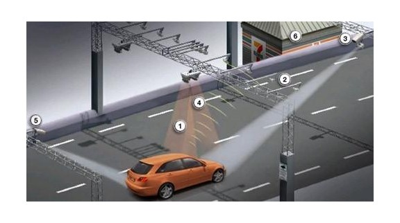 智慧交通能带来哪些便利?