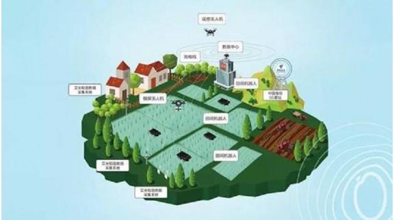 """常州打造首个""""5G+智慧农业""""应用示范基地"""