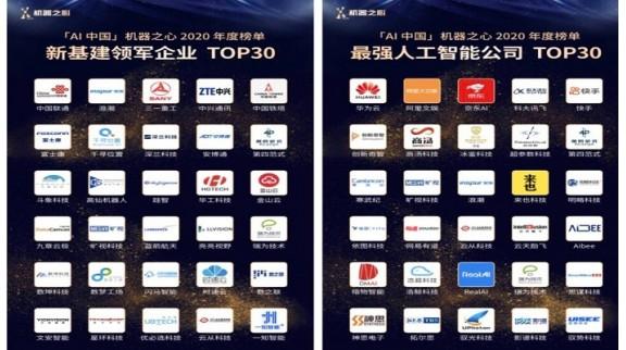山东两家企业入选AI中国·最强人工智能公司TOP30