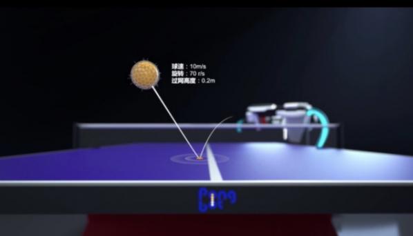 AI如何助力科技奥运